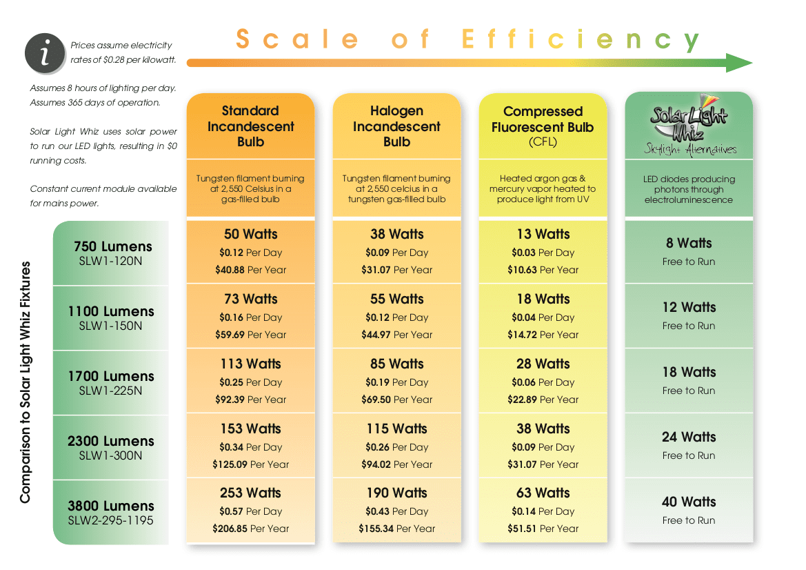 Scale of Efficiency image
